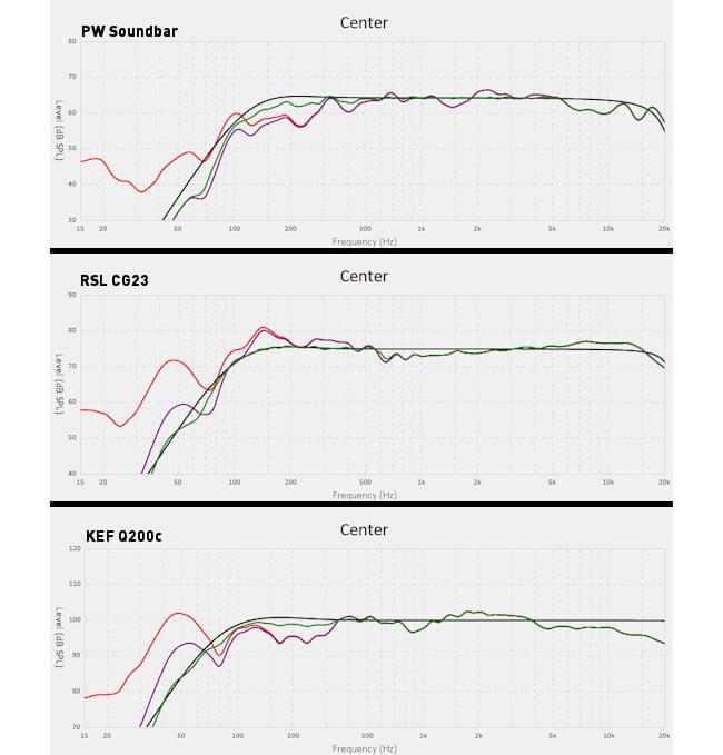 PW-Soundbar-ARC-measurements.jpg