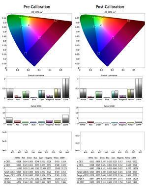 Panasonic-TC-P60ZT60-plasma-HDTV-review-Calibration-Color-Gamut.jpg