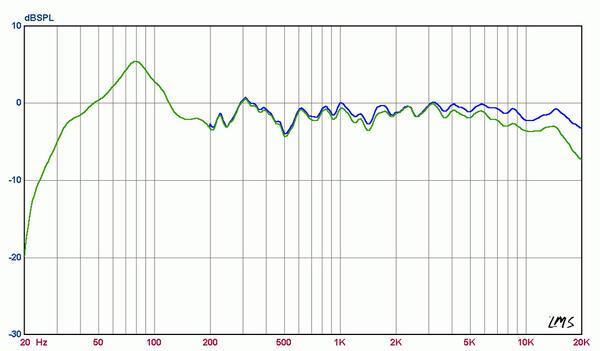 Motion-60XT-frequency-respo.jpg