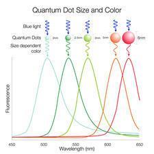 Nanosys-QD-color.jpg
