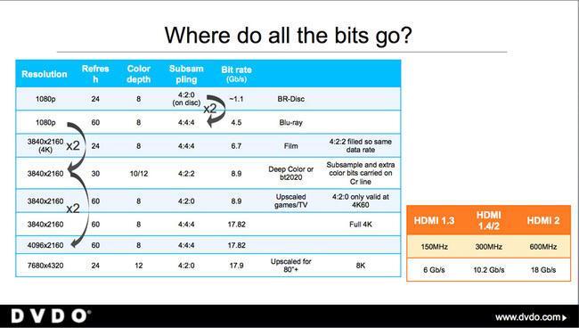 DVDO-HDMI-chart.jpg