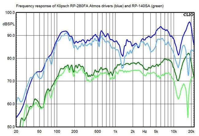 Klipsch-Atmos-FR.jpg