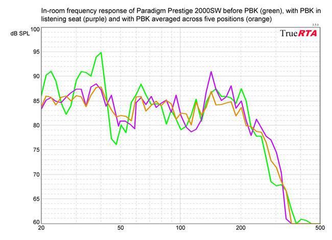 Paradigm2000SW-PBK.jpg
