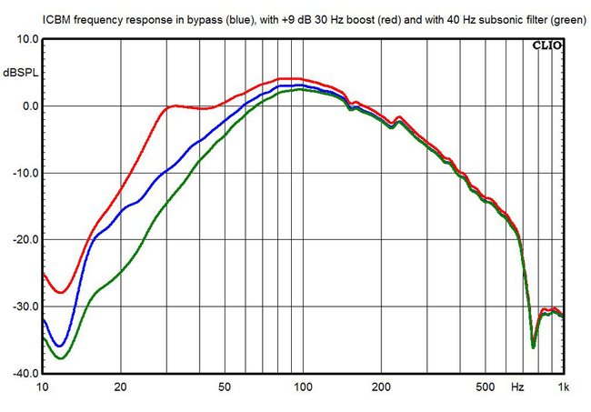 ICBM_frequency_response.png
