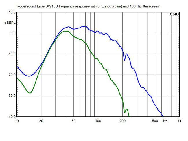 RSL-SW10S-FR.jpg