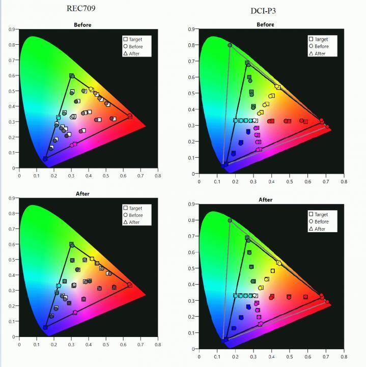 JVC_DLA-RS2000_color_gamuts.jpg