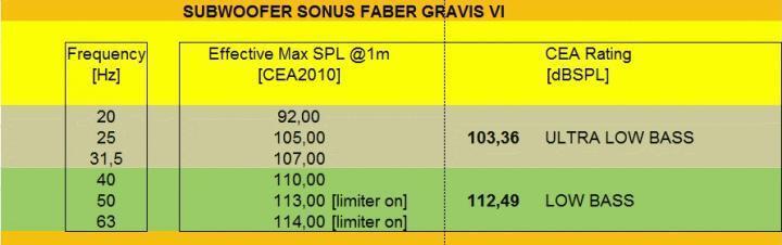 Gravis_VI_CEA-2010.JPG