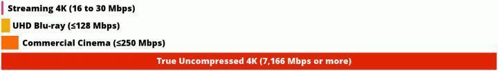 Compressed_v_uncompressed_labeled.jpg