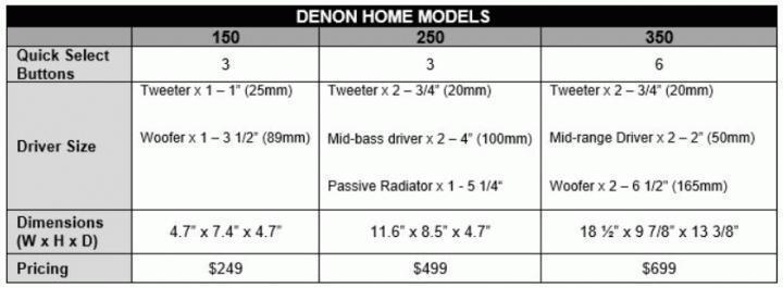 Denon_Home_Models.jpg