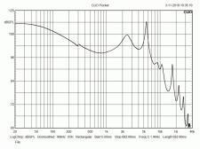 Periodic_Audio_Carbon_frequency_response.jpg