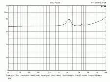 Periodic_Audio_Carbon_impedance.jpg