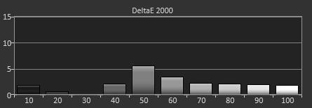 Sony_X800H_HDR_Grayscale_pre-cal.jpg
