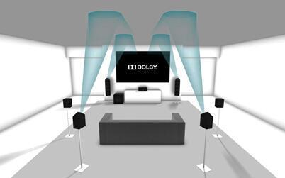 Dolby-Atmos-diagram-thumb.jpg