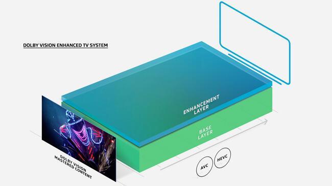Dolby-Vision-diagram.jpg