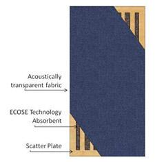 GIK-Acoustics-Scatter-Plate-review-small.jpg