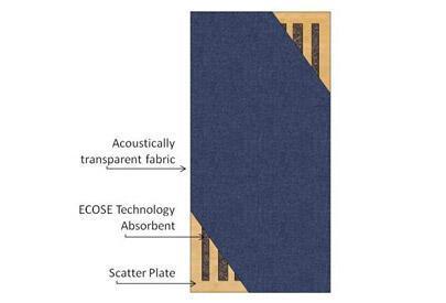 GIK-Acoustics-Scatter-Plate-review.jpg